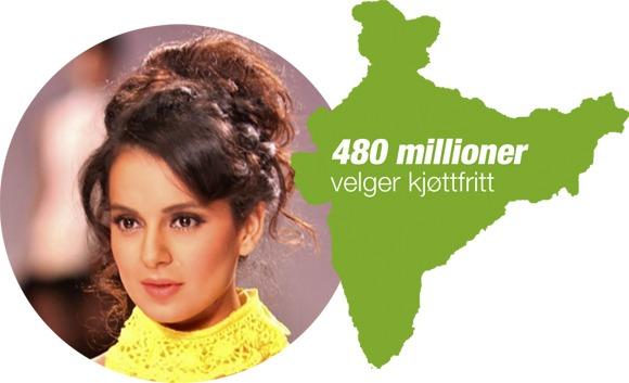 """India: India er det land i verden med størst kjøttfri befolkning - 40%: 31 % av befolkningen er laktovegetarianere og ytterligere 9% ovo-lakto-vegetarianere. Det er ikke målt hvor mange som evt. er veganere blant disse. Kjente Bollywood-skuelspillere som """"Asias Diva"""", Kangana Ranaut, sørger for at den kjøttfrie tradisjon, som har sterk kulturell forankring, også er populær hos unge."""