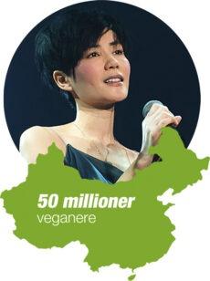 """Kina: Et fersk undersøkelse viser at 4% av kinesere er veganere - dyrs rettigheter, Buddhisme og forbilder blant kjente artister bidrar til å vekke unge kineseres interesse. Den prisbelønnede og populære artisten, Faye Wong, er et av forbildene. Men også innenfor politikken har kjøttfritt blitt populært - """"en kjøttfri dag i uken"""" er tiltak som også kinesiske ministre har uttrykt støtte til."""